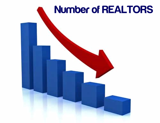 Declining Number of REALTORS